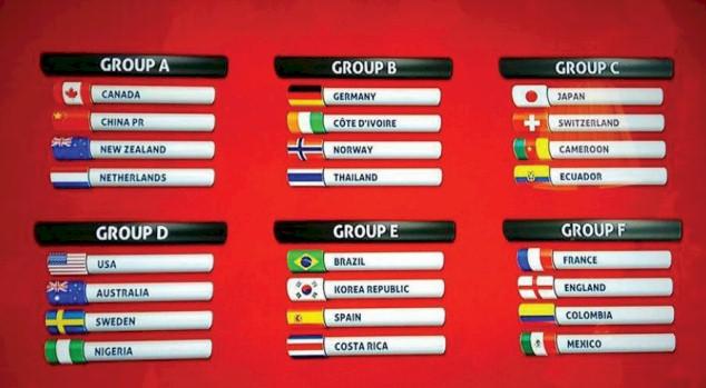 Copa Mundial Femenina Canadá 2015: definidos grupos y calendario
